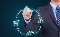 知客CRM快速消费品直销管理解决方案