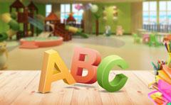其实CRM就和ABC一样简单