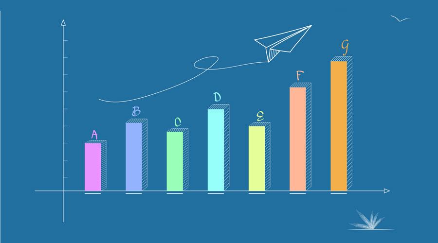 用10个图表来说明CRM的价值