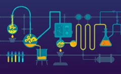 集成自动化工作流的CRM究竟有什么好处