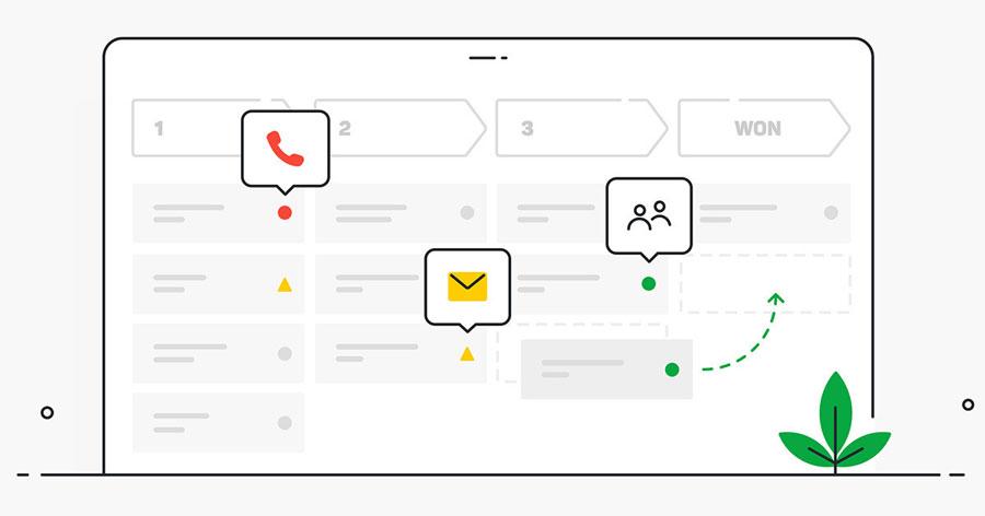 销售管道为销售团队构建一条赢单路径