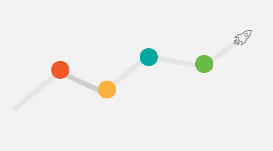 CRM流程应用:如何映射和分析您的销售流程