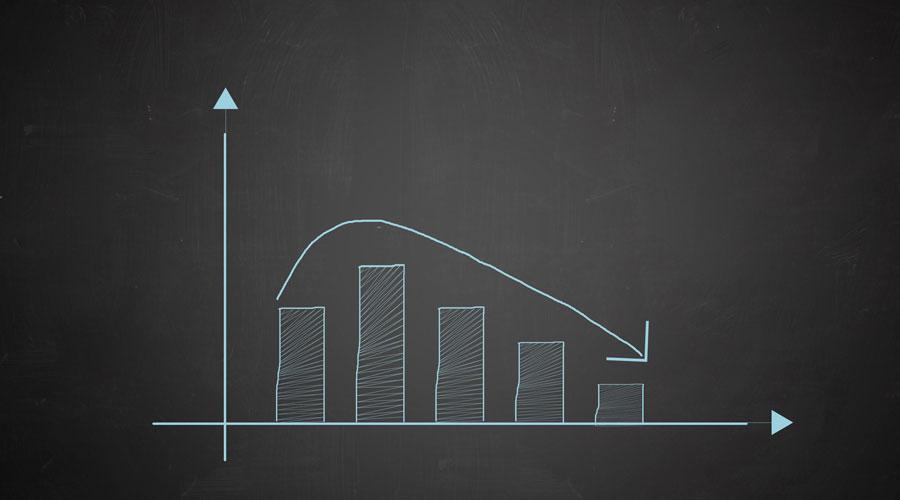 企业销售业绩下降有哪些原因?
